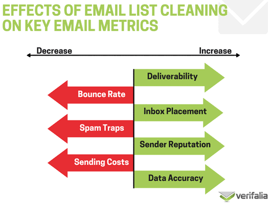 email-deliverability-2.png